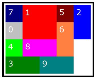 Flemings Puzzle