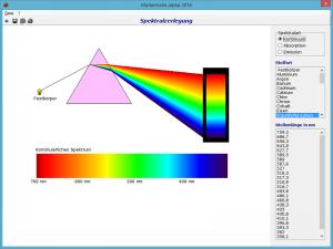 Spektralzerlegung